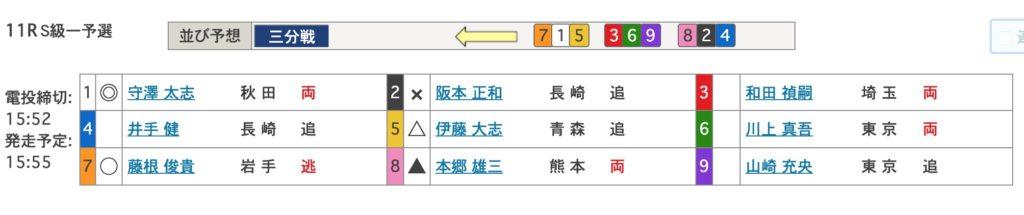 青森競輪開設69周年記念前検日情報トップ選手競輪可愛いバンク予想買い目