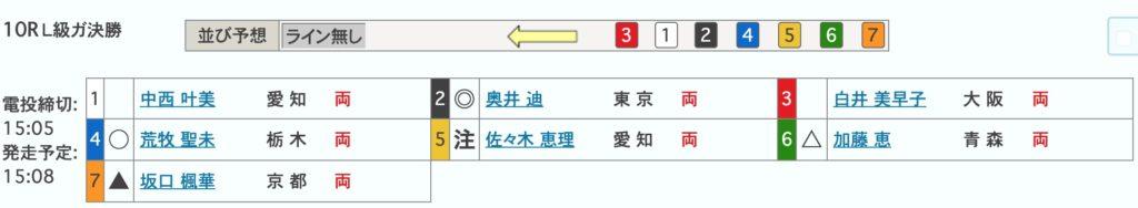【防府競輪予想】F1スポニチ金杯争奪戦 最終日10R,11R,12R5