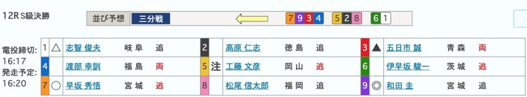 【防府競輪予想】F1スポニチ金杯争奪戦 最終日10R,11R,12R7