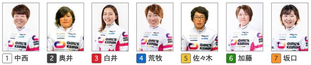 【防府競輪予想】F1スポニチ金杯争奪戦 最終日10R,11R,12R8