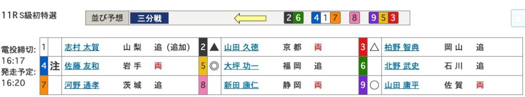 パーキンスオリンピック東京2020プロフィール1富山競輪2