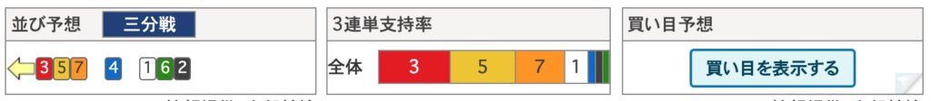 四日市競輪F2脇本勇希3
