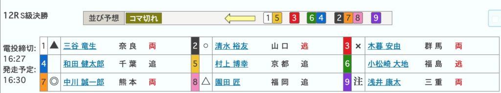 第28回寛仁親王牌・世界選手権記念トーナメント1