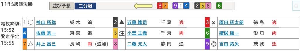 松戸競輪準決勝:滝澤正光杯【Glll】6
