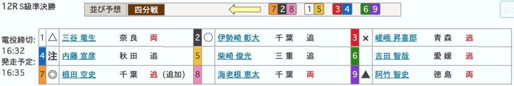 松戸競輪準決勝:滝澤正光杯【Glll】7