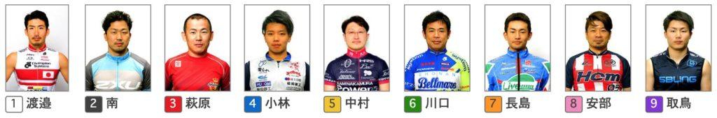松戸競輪準決勝:滝澤正光杯【Glll】8