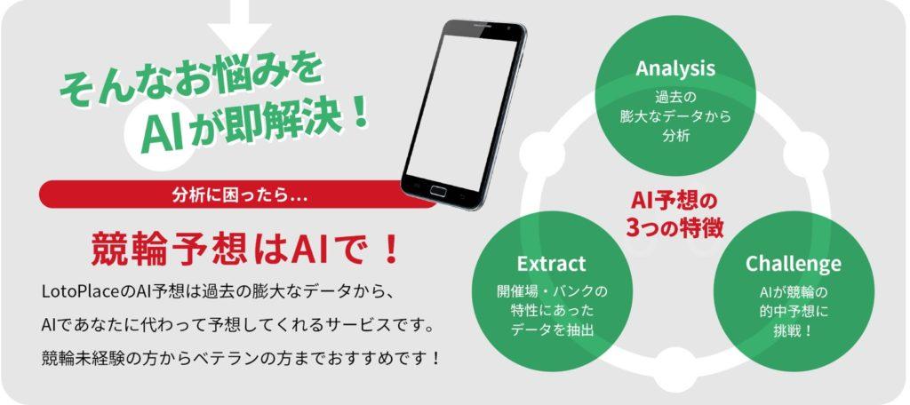 Ai 競輪予想サイト