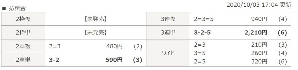 1003川崎9R