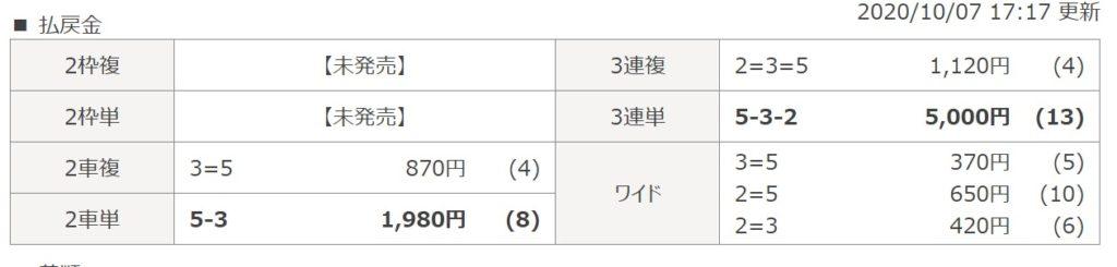 1007富山6R