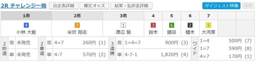 三日目2レース